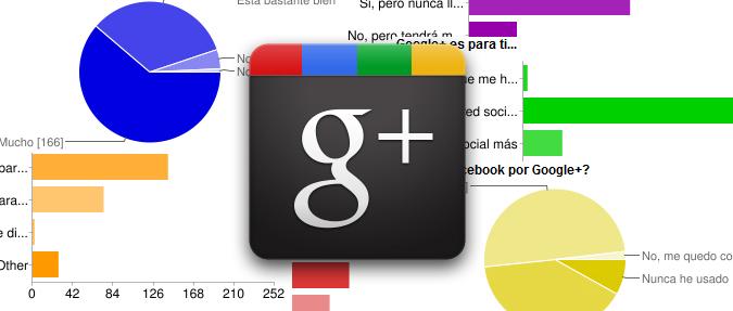 ecommerce-google-plus